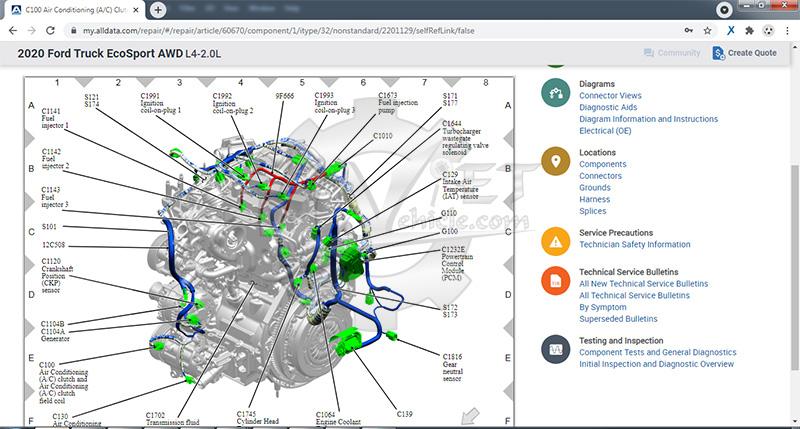 tra cứu vị trí trong alldata online