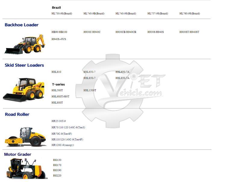 Hyundai CERES Heavy Equipment 2021