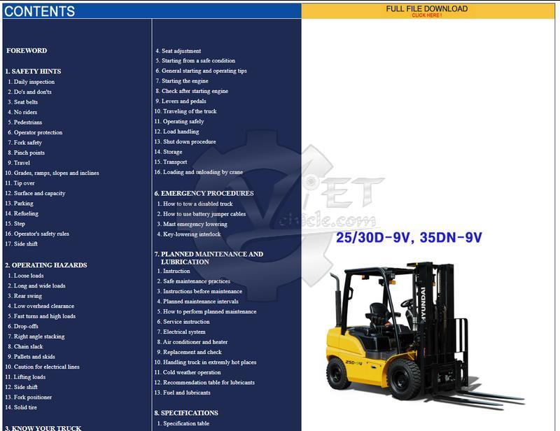 Hyundai Forklift Trucks Operator Manual Updated Offline DVD [2021]