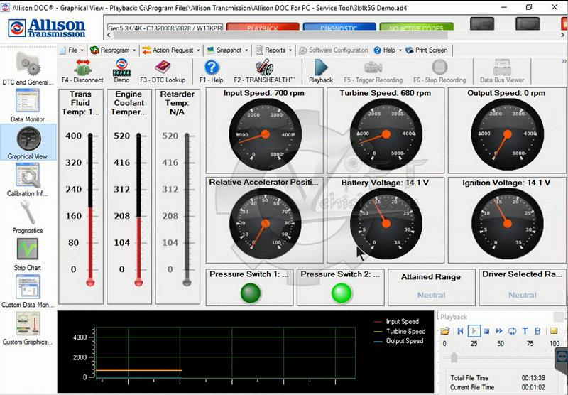 allison doc software download