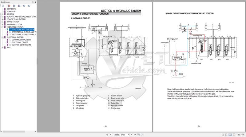hyundai forklift service manual pdf